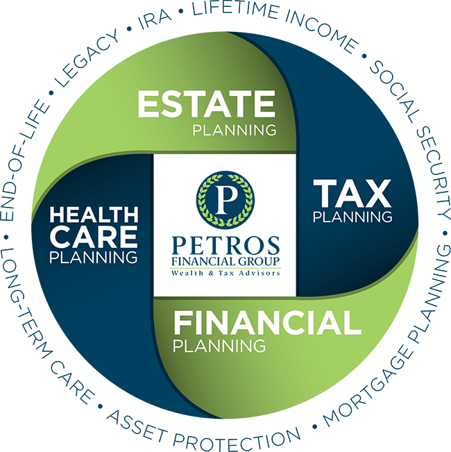 Petros Financial Planning